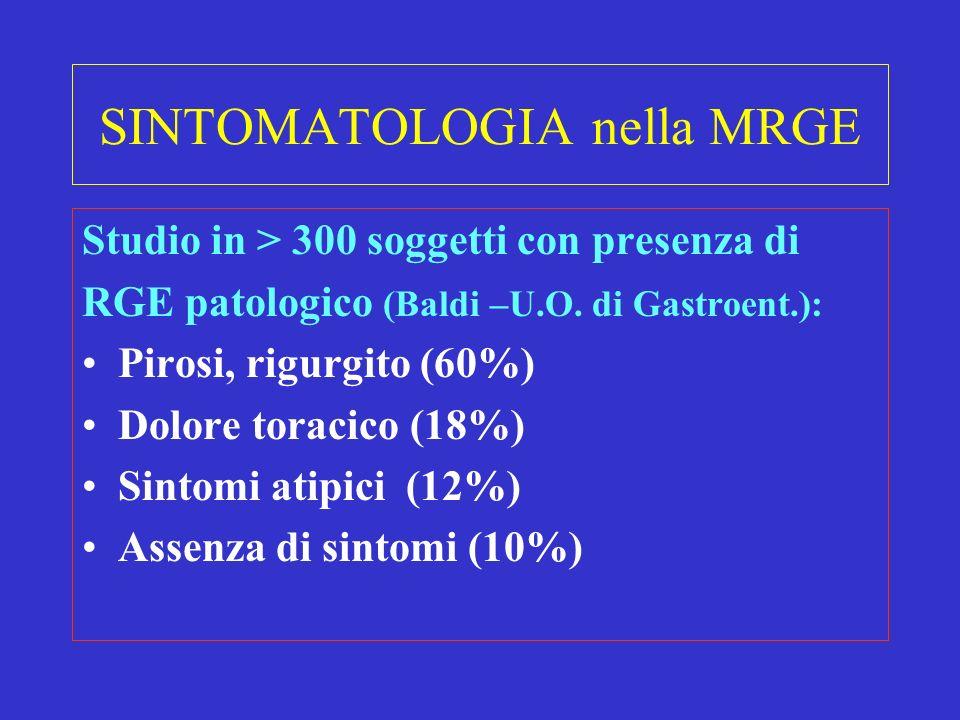 SINTOMATOLOGIA nella MRGE