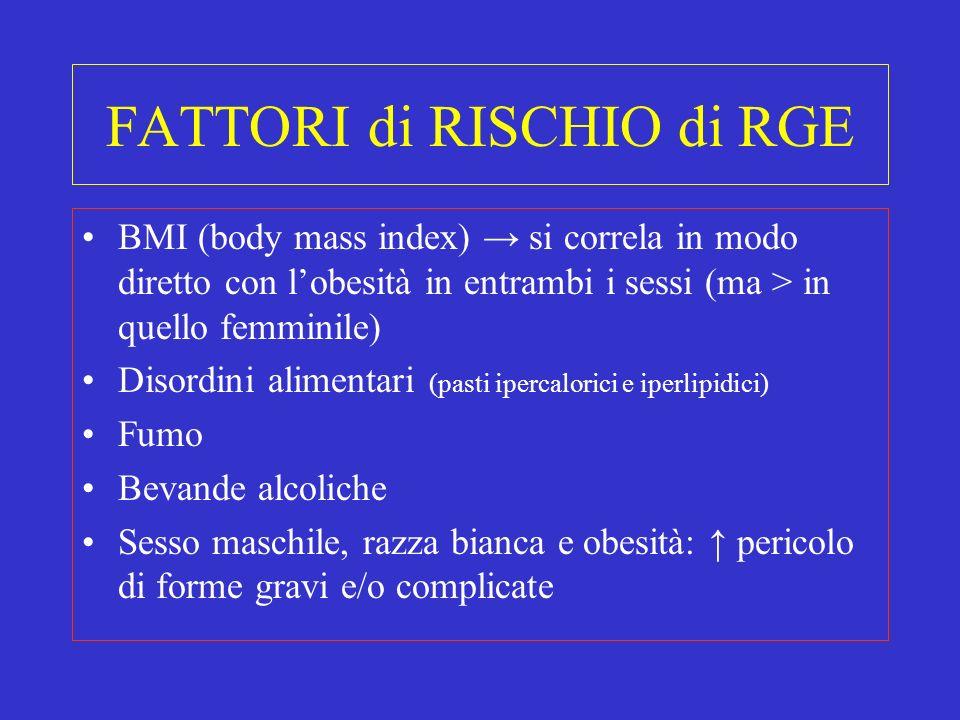 FATTORI di RISCHIO di RGE