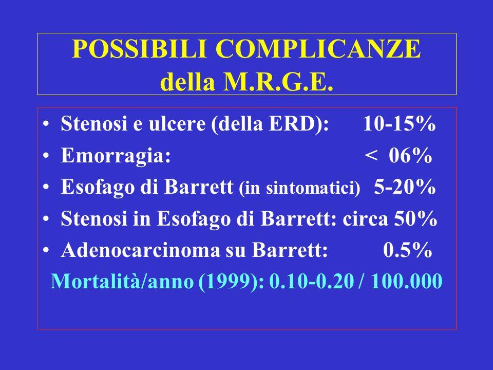 POSSIBILI COMPLICANZE della M.R.G.E.