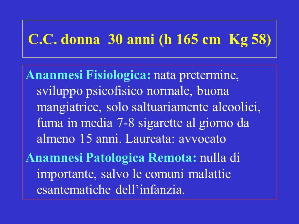 C.C. donna 30 anni (h 165 cm Kg 58)