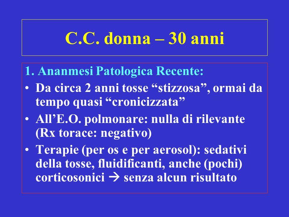 C.C. donna – 30 anni 1. Ananmesi Patologica Recente: