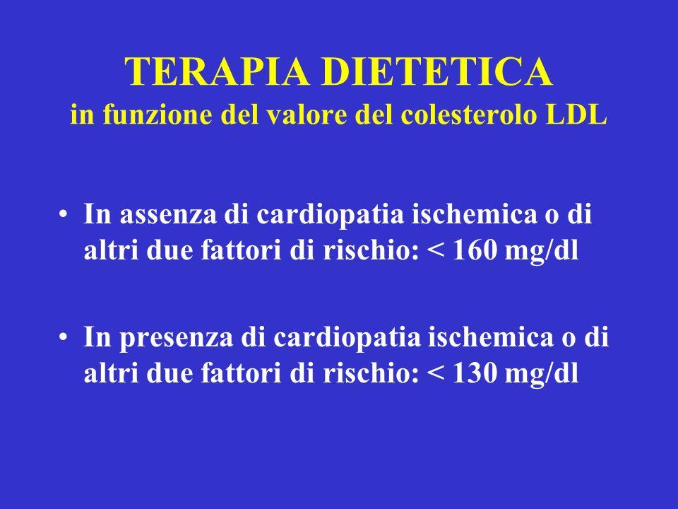 TERAPIA DIETETICA in funzione del valore del colesterolo LDL
