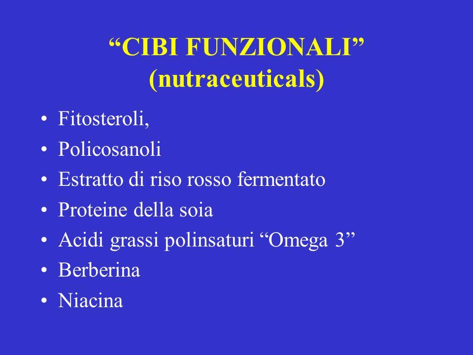 CIBI FUNZIONALI (nutraceuticals)