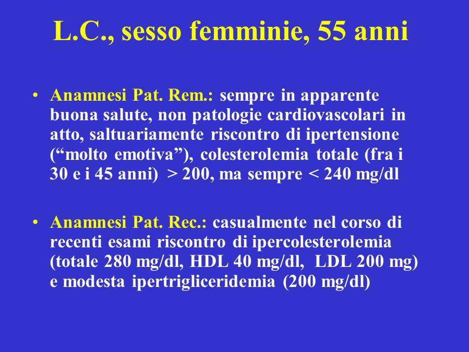 L.C., sesso femminie, 55 anni