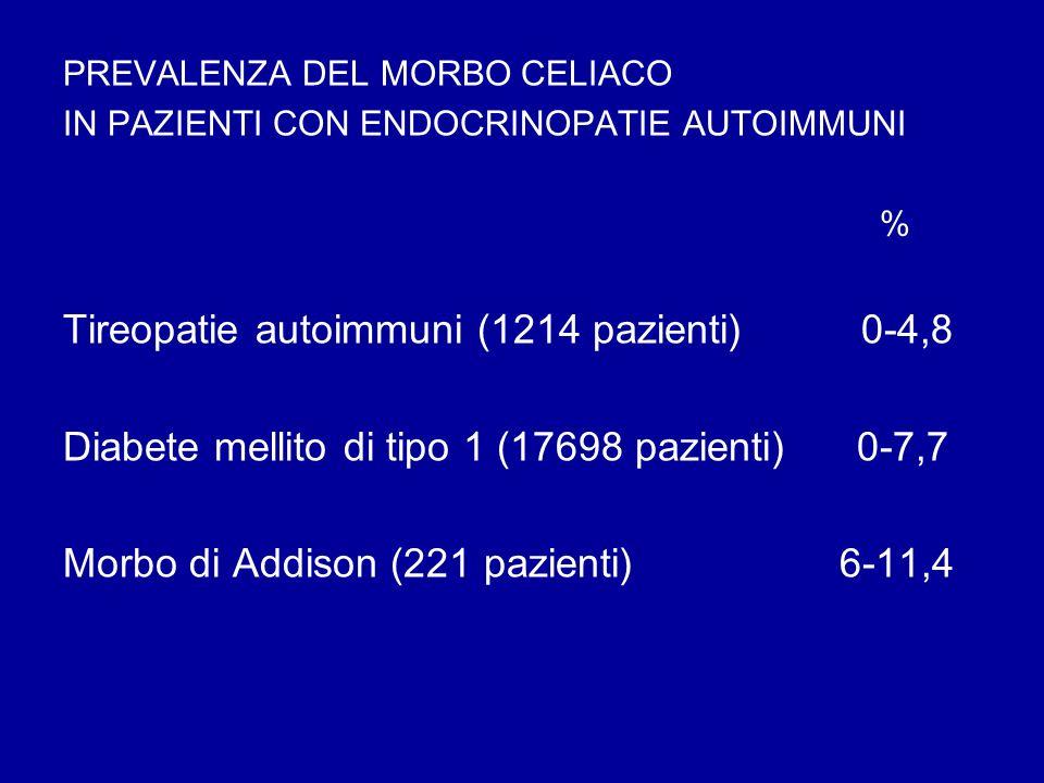 Tireopatie autoimmuni (1214 pazienti) 0-4,8