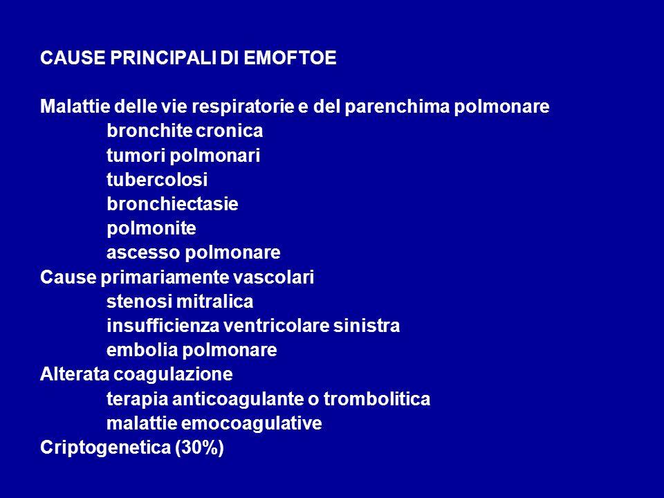 CAUSE PRINCIPALI DI EMOFTOE