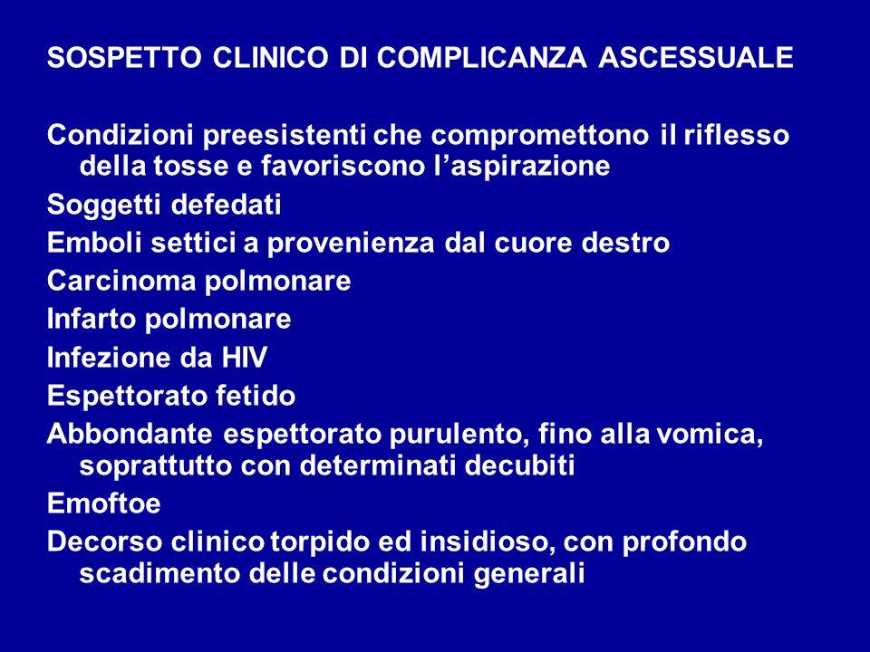 SOSPETTO CLINICO DI COMPLICANZA ASCESSUALE