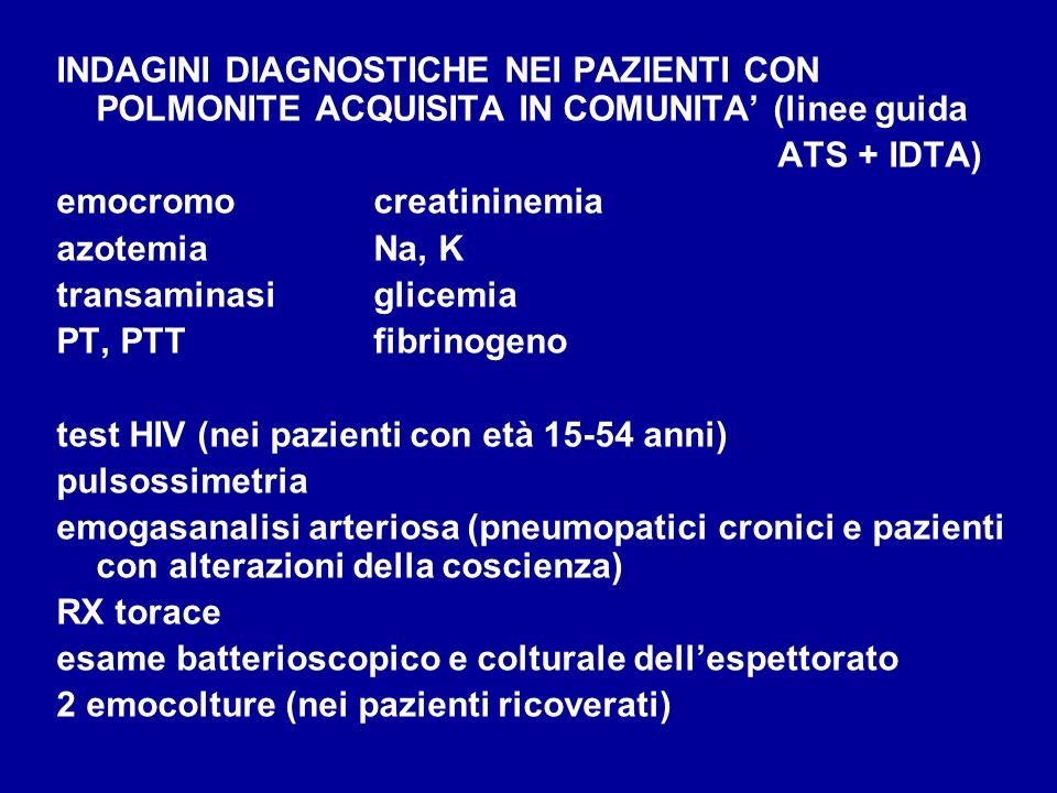 INDAGINI DIAGNOSTICHE NEI PAZIENTI CON POLMONITE ACQUISITA IN COMUNITA' (linee guida