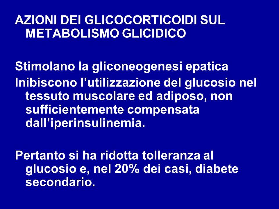 AZIONI DEI GLICOCORTICOIDI SUL METABOLISMO GLICIDICO