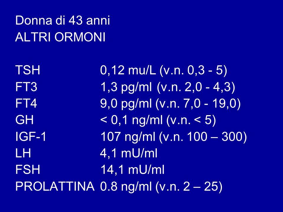 Donna di 43 anni ALTRI ORMONI. TSH 0,12 mu/L (v.n. 0,3 - 5) FT3 1,3 pg/ml (v.n. 2,0 - 4,3) FT4 9,0 pg/ml (v.n. 7,0 - 19,0)