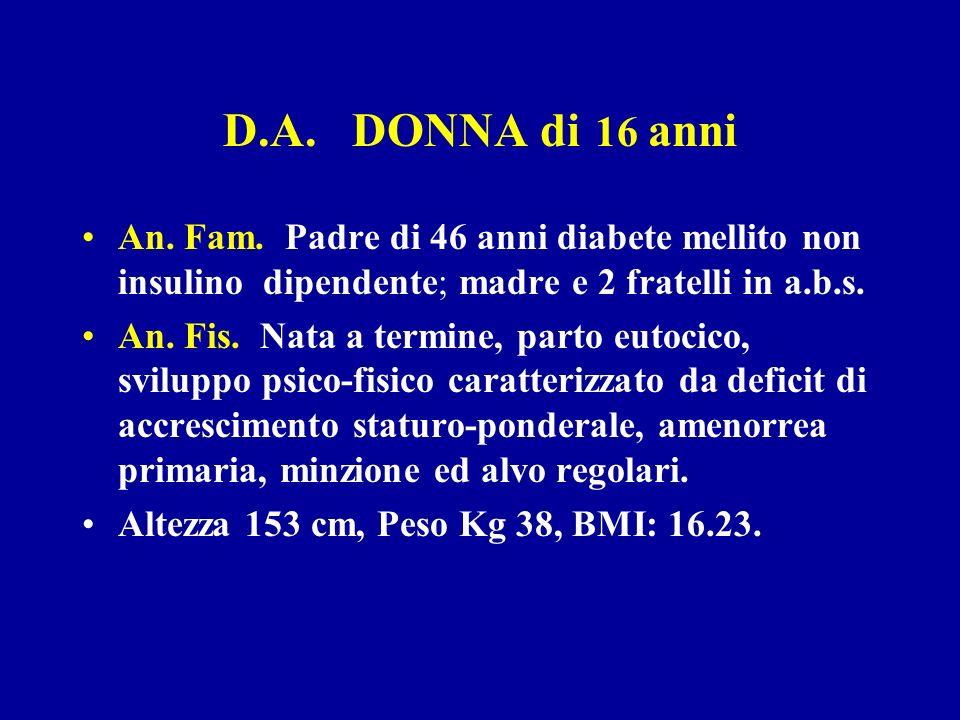 D.A. DONNA di 16 anni An. Fam. Padre di 46 anni diabete mellito non insulino dipendente; madre e 2 fratelli in a.b.s.