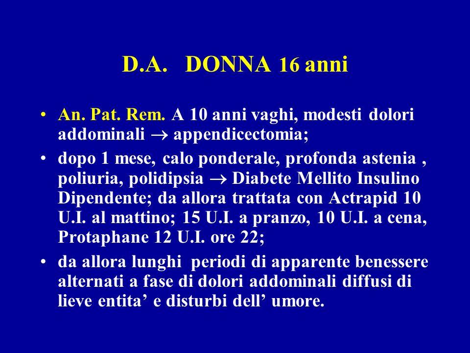 D.A. DONNA 16 anni An. Pat. Rem. A 10 anni vaghi, modesti dolori addominali  appendicectomia;
