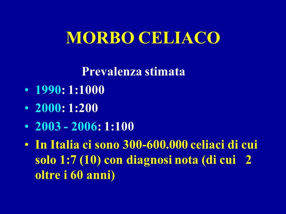 MORBO CELIACO Prevalenza stimata 1990: 1:1000 2000: 1:200