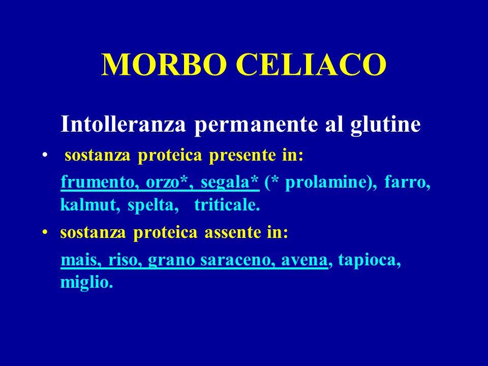 MORBO CELIACO Intolleranza permanente al glutine