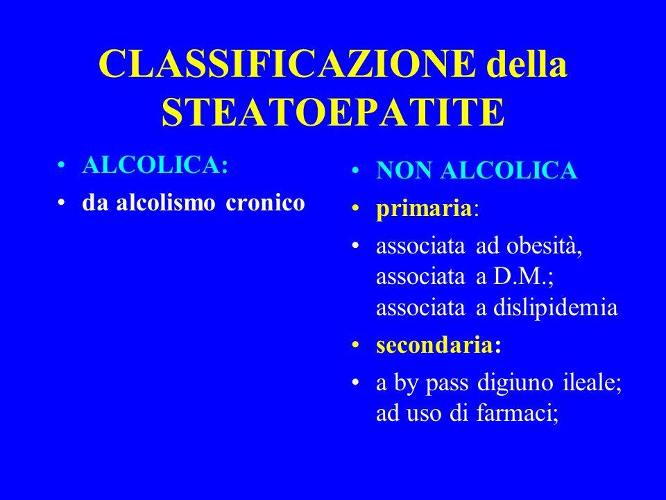 CLASSIFICAZIONE della STEATOEPATITE