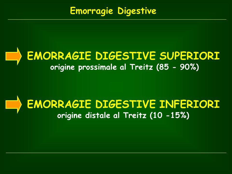 EMORRAGIE DIGESTIVE SUPERIORI EMORRAGIE DIGESTIVE INFERIORI