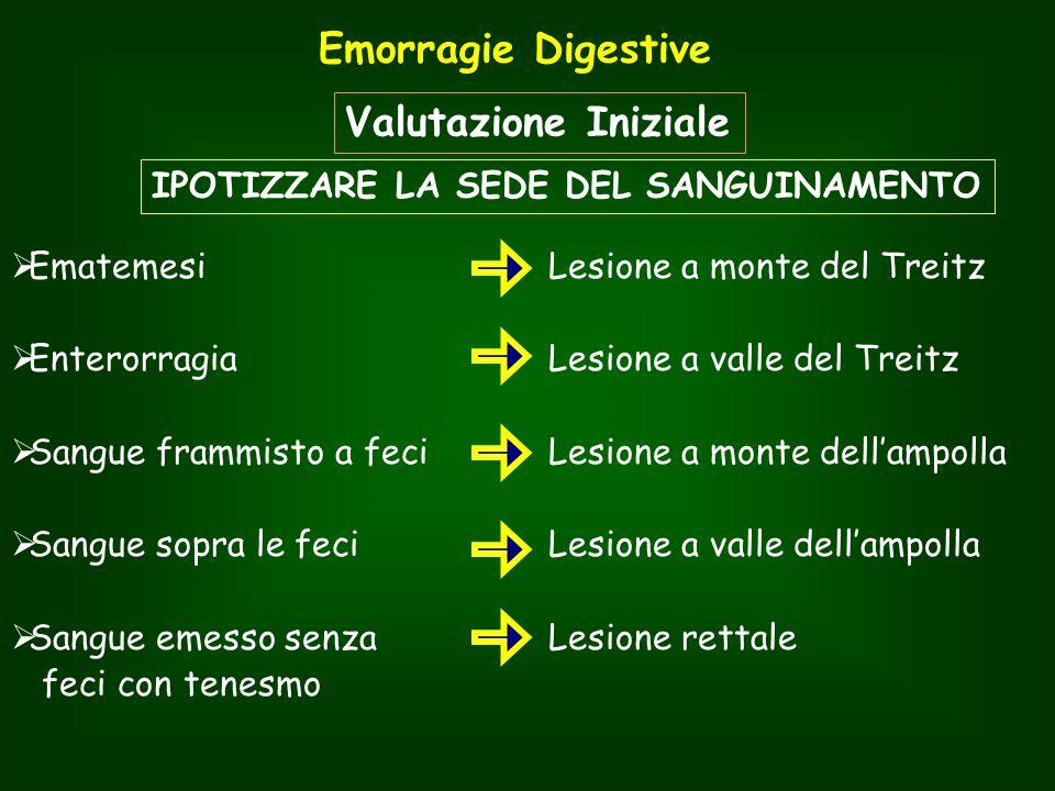 Emorragie Digestive Valutazione Iniziale