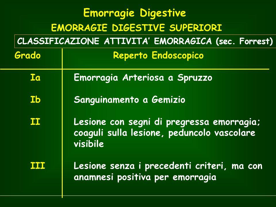 Emorragie Digestive EMORRAGIE DIGESTIVE SUPERIORI