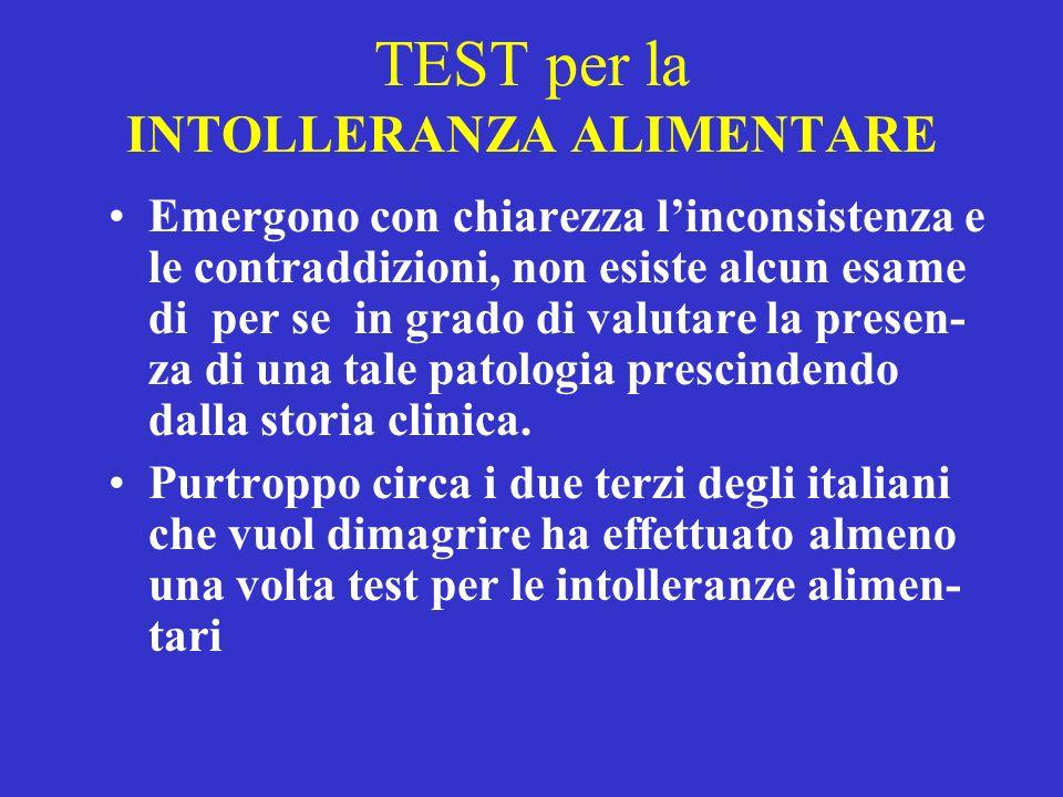 TEST per la INTOLLERANZA ALIMENTARE