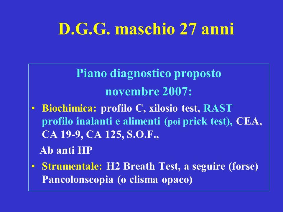 Piano diagnostico proposto