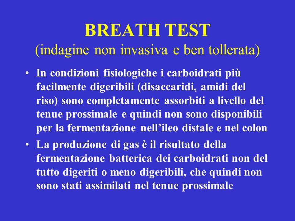 BREATH TEST (indagine non invasiva e ben tollerata)
