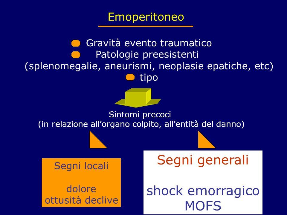 Segni generali shock emorragico MOFS Emoperitoneo