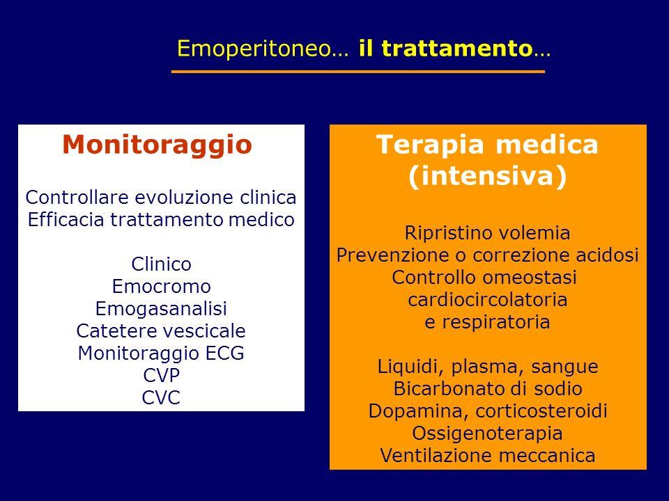 Monitoraggio Terapia medica (intensiva)