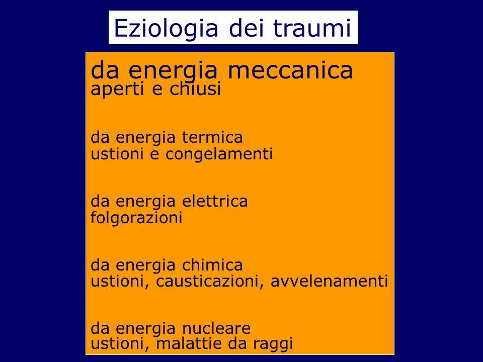 Eziologia dei traumi da energia meccanica aperti e chiusi