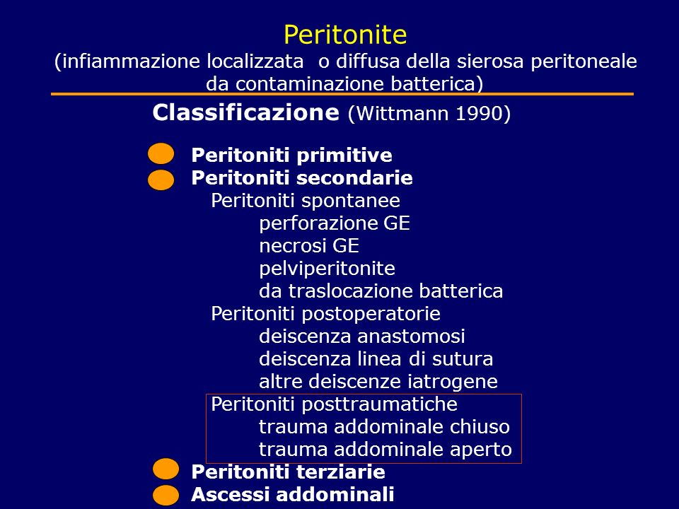 Peritonite Classificazione (Wittmann 1990)
