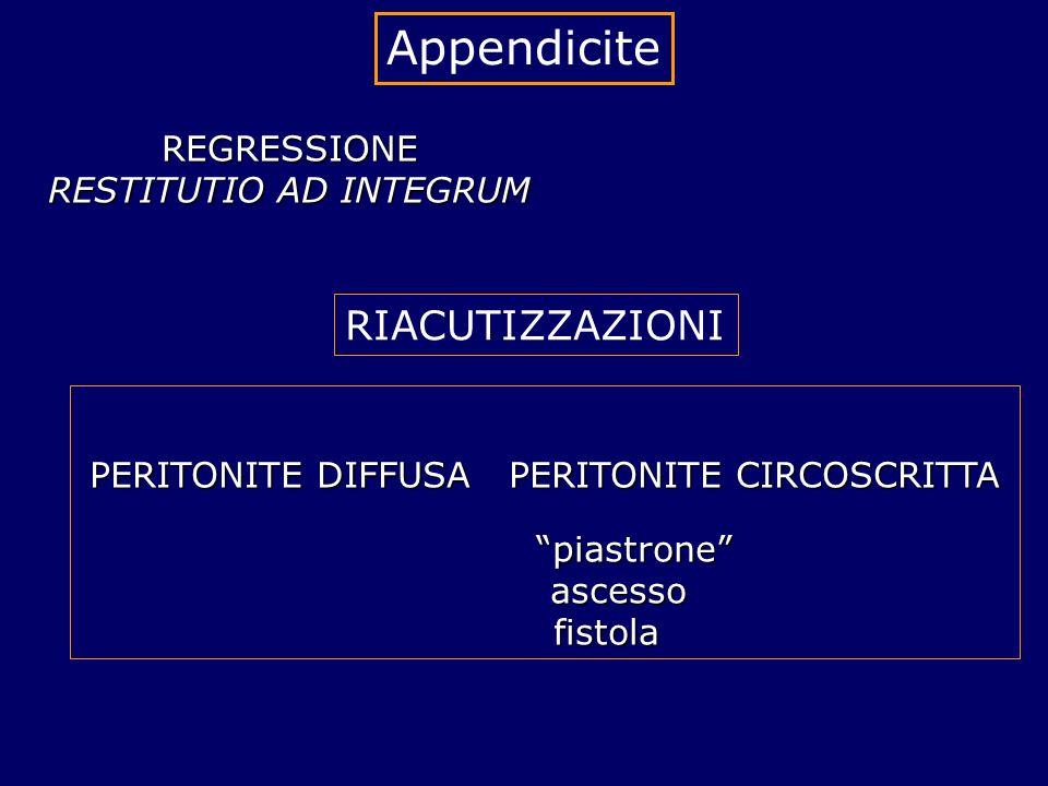 Appendicite RIACUTIZZAZIONI REGRESSIONE RESTITUTIO AD INTEGRUM