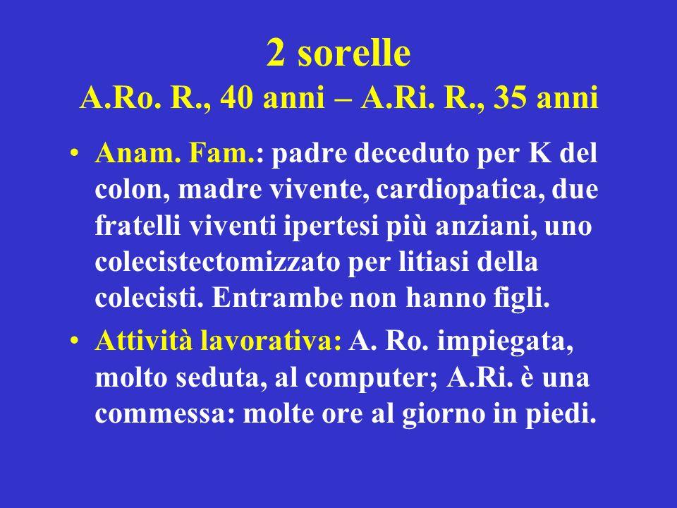 2 sorelle A.Ro. R., 40 anni – A.Ri. R., 35 anni