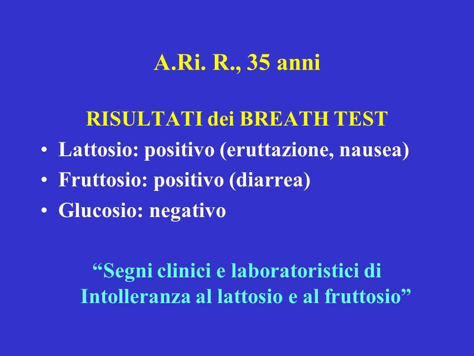 RISULTATI dei BREATH TEST