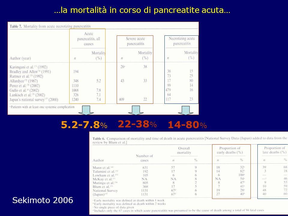 …la mortalità in corso di pancreatite acuta…