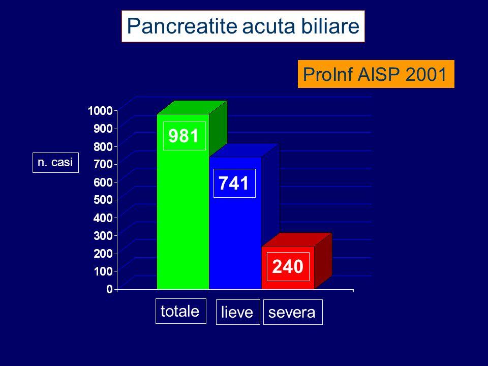 Pancreatite acuta biliare