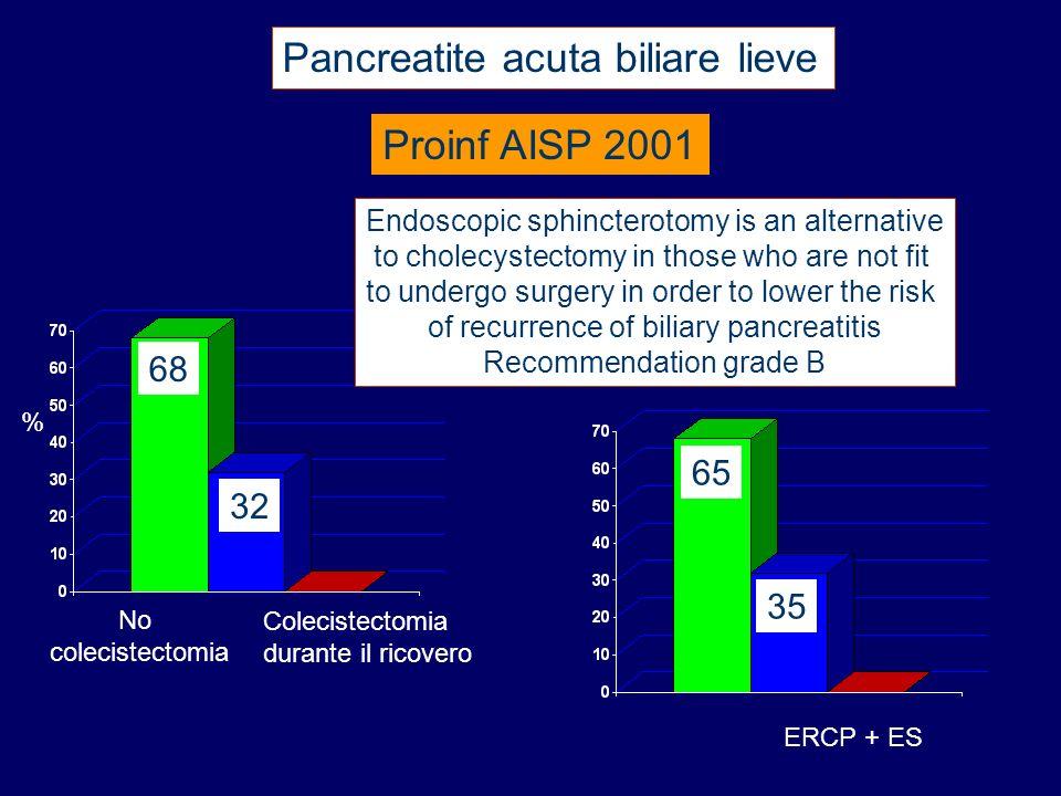 Pancreatite acuta biliare lieve