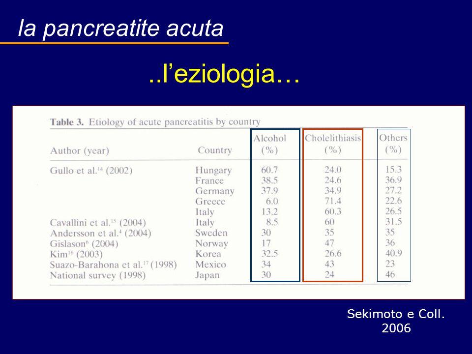 la pancreatite acuta ..l'eziologia… Sekimoto e Coll. 2006