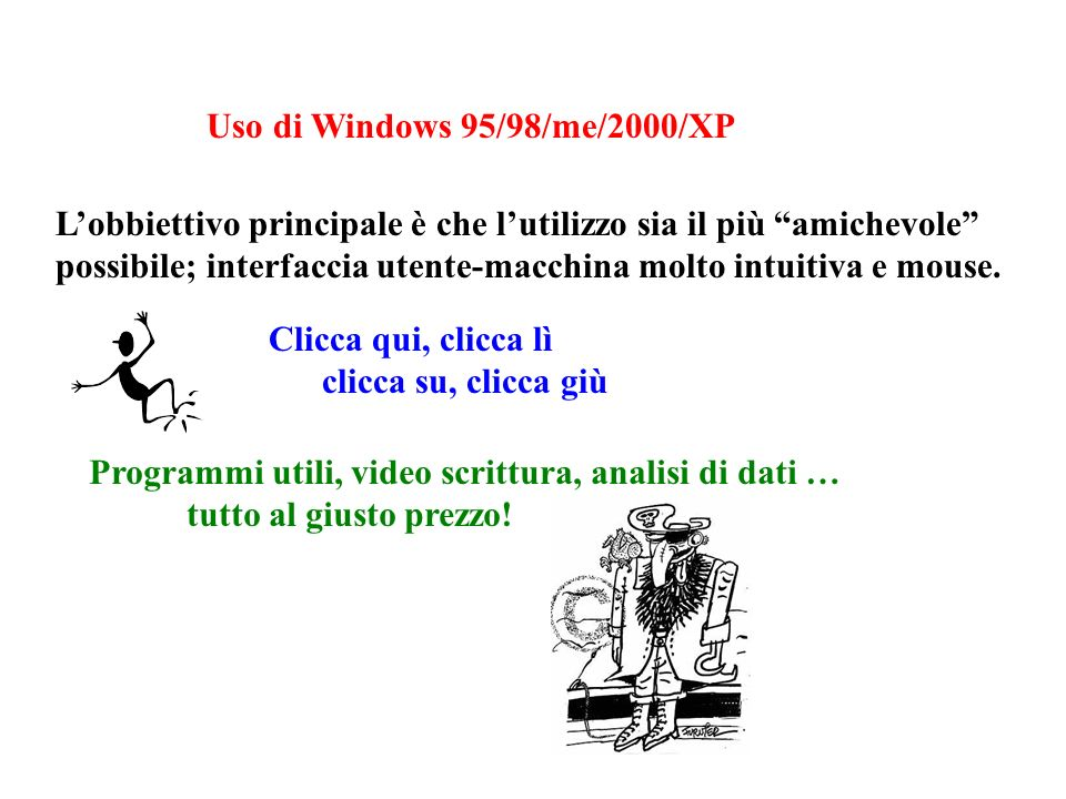 Uso di Windows 95/98/me/2000/XP