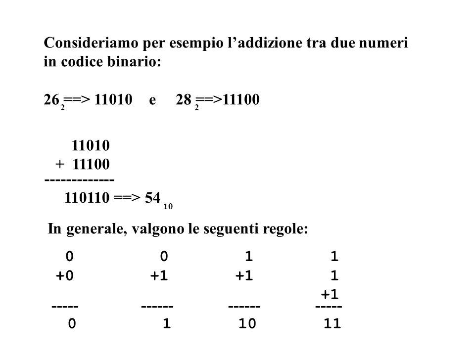 Consideriamo per esempio l'addizione tra due numeri in codice binario: