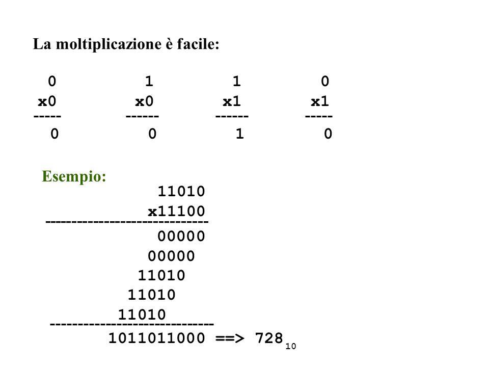 La moltiplicazione è facile: