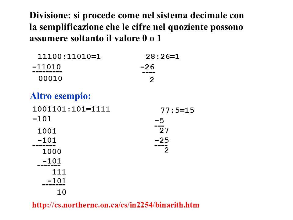 Divisione: si procede come nel sistema decimale con