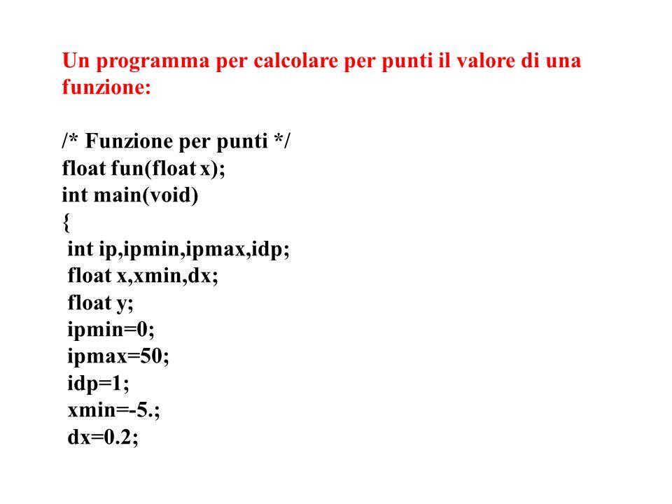 Un programma per calcolare per punti il valore di una