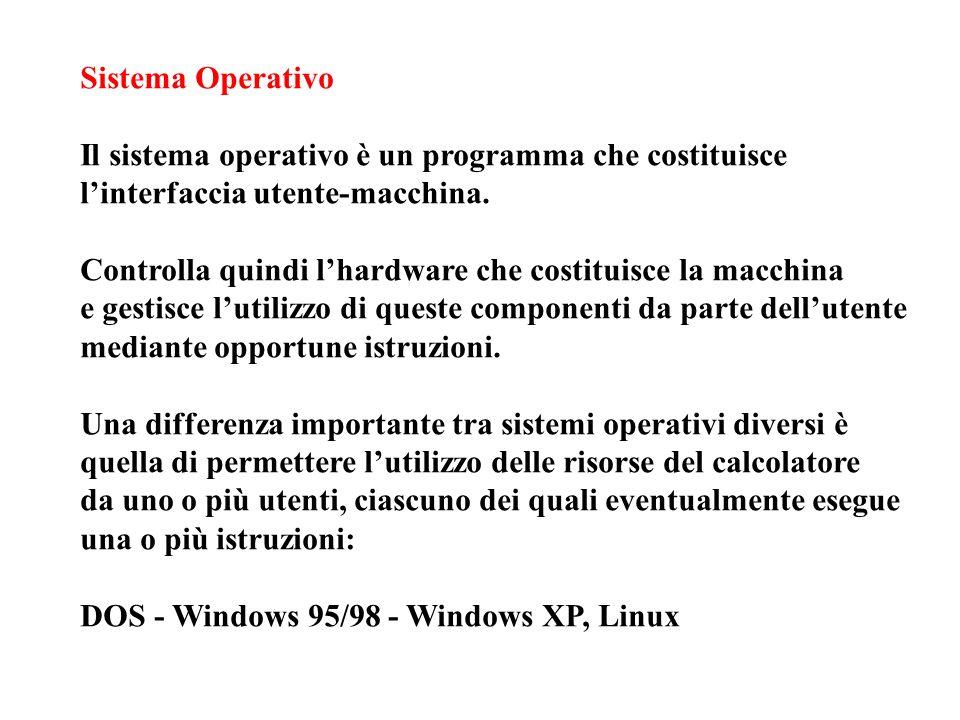 Sistema Operativo Il sistema operativo è un programma che costituisce. l'interfaccia utente-macchina.