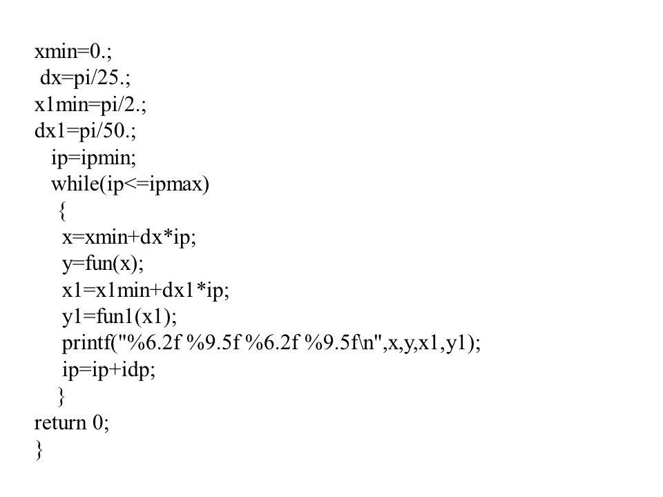 xmin=0.; dx=pi/25.; x1min=pi/2.; dx1=pi/50.; ip=ipmin; while(ip<=ipmax) { x=xmin+dx*ip; y=fun(x);