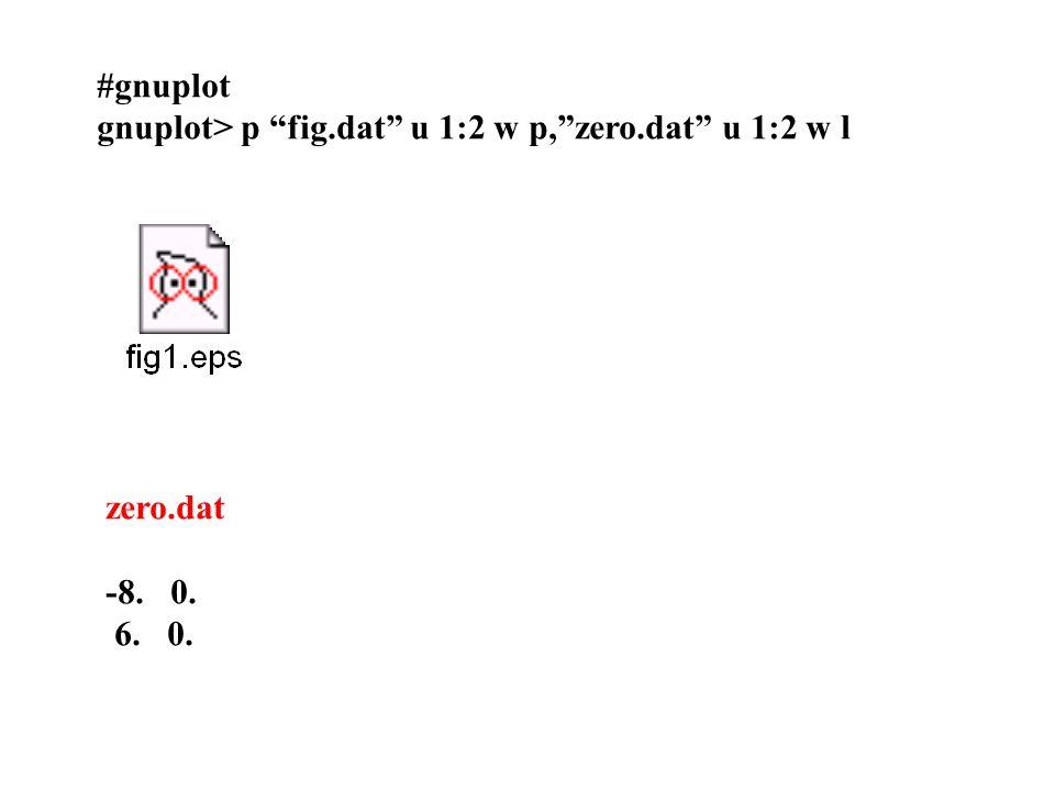 #gnuplot gnuplot> p fig.dat u 1:2 w p, zero.dat u 1:2 w l zero.dat -8. 0. 6. 0.