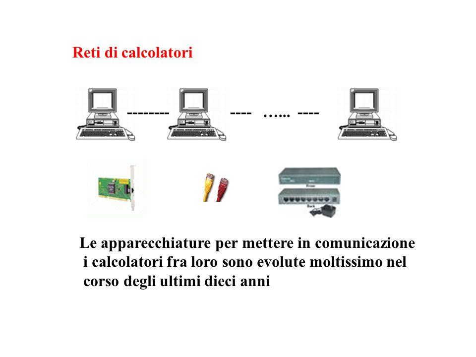 Reti di calcolatori -------- ---- …... ---- Le apparecchiature per mettere in comunicazione. i calcolatori fra loro sono evolute moltissimo nel.