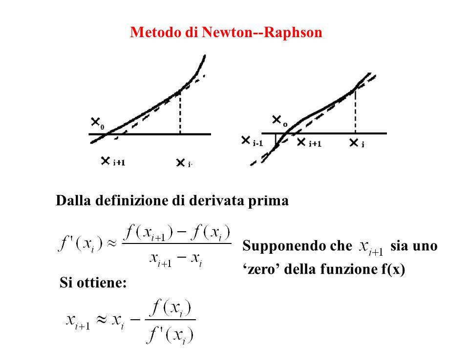 Metodo di Newton--Raphson