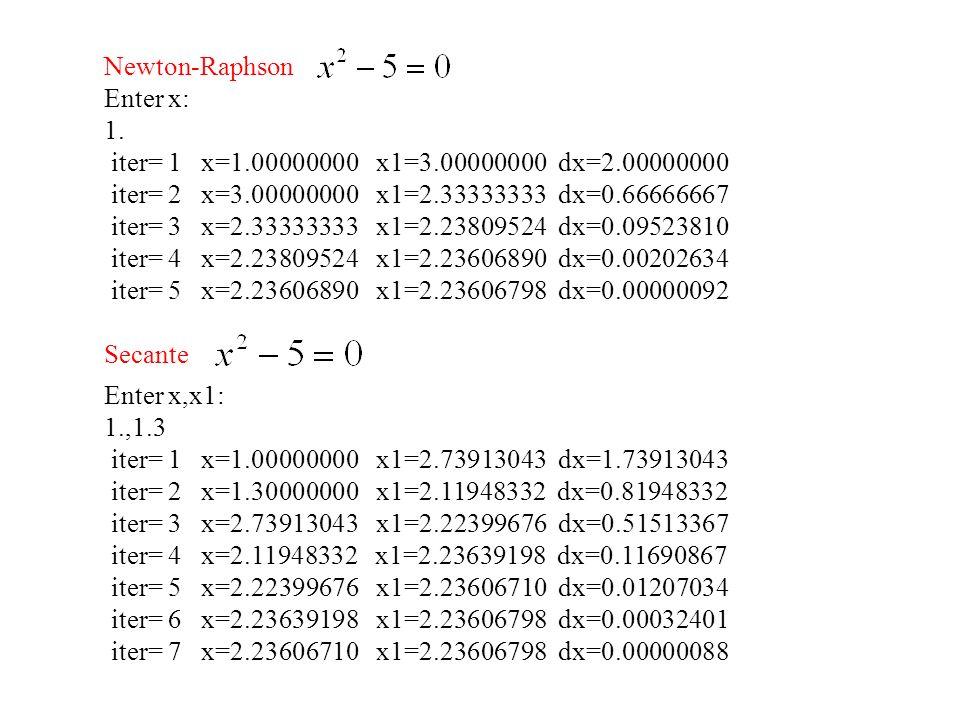 Newton-Raphson Enter x: 1. iter= 1 x=1.00000000 x1=3.00000000 dx=2.00000000. iter= 2 x=3.00000000 x1=2.33333333 dx=0.66666667.