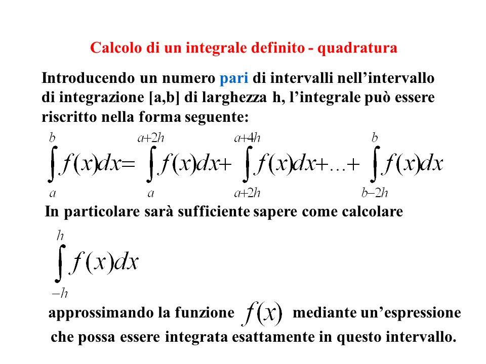 Calcolo di un integrale definito - quadratura