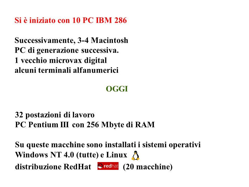 Si è iniziato con 10 PC IBM 286 Successivamente, 3-4 Macintosh. PC di generazione successiva. 1 vecchio microvax digital.