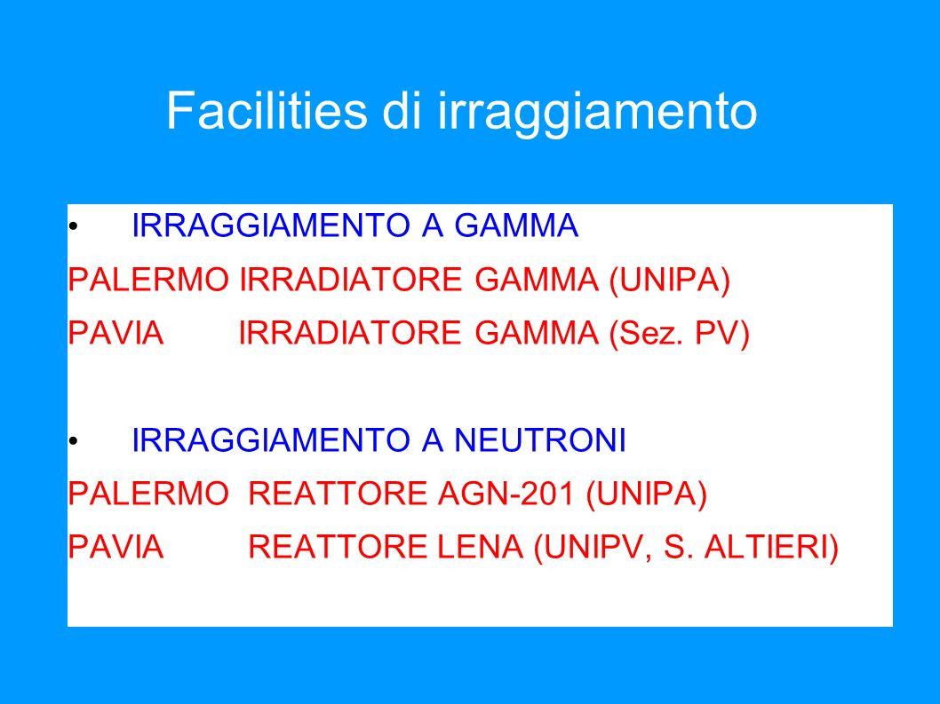 Facilities di irraggiamento